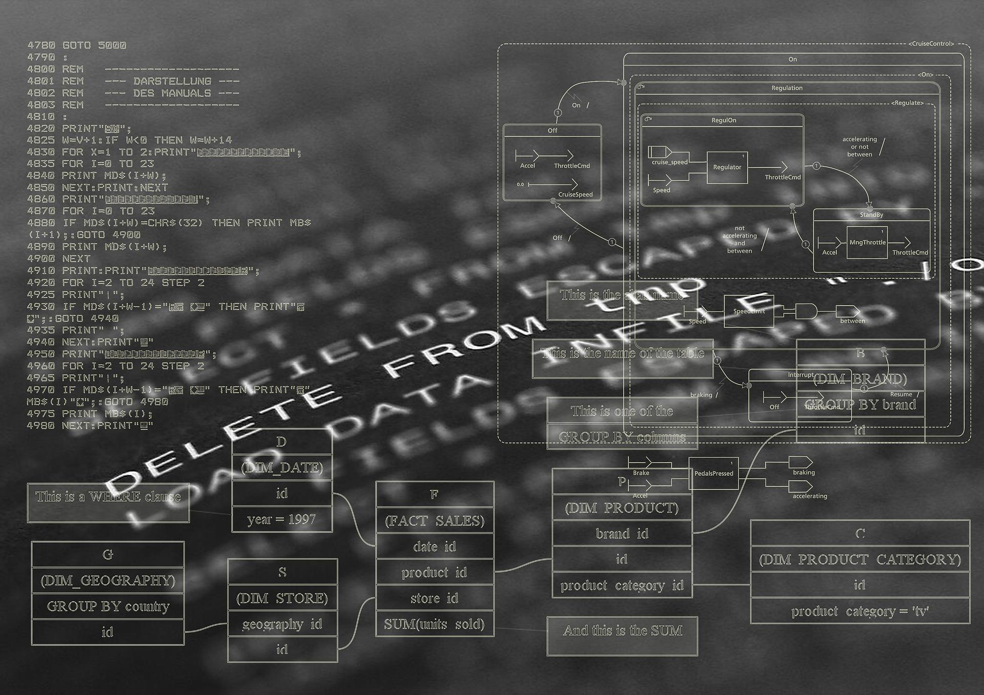 Inwestycje dokonywane przez komputer? To możliwe. Wymogi organizacyjne dla handlu algorytmicznego.