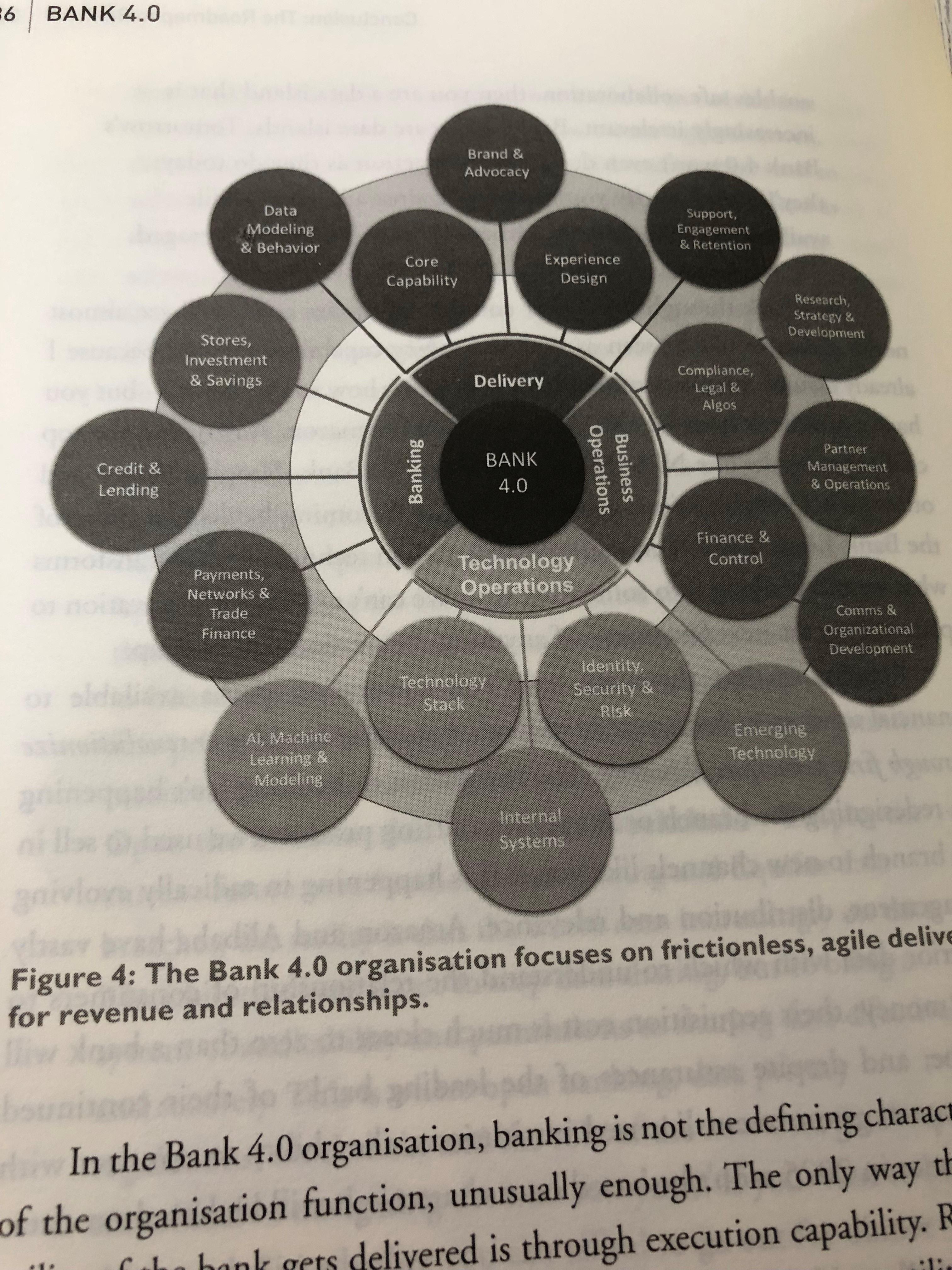 User experience i Compliance. Kolejne zderzenie z transformacją do Banku 4.0. Jakie bariery prawne napotkać mogą banki na drodze do transformacji? Cz. 2